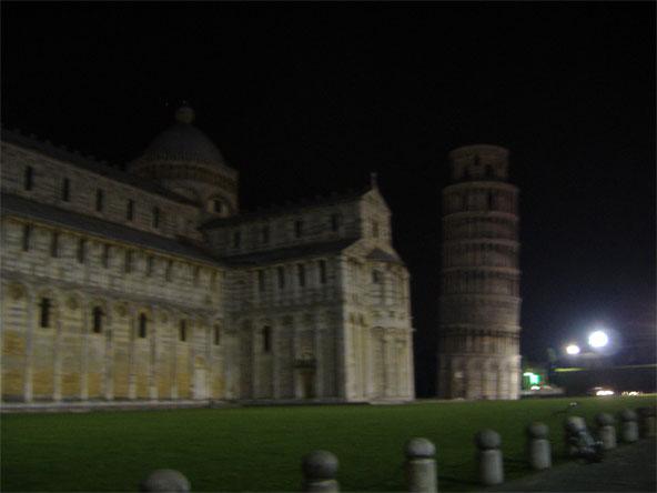 ¿Pisa = Spectrum?